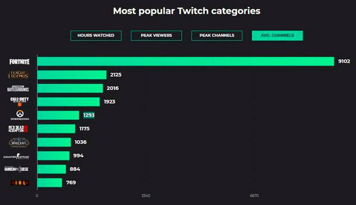 популярные-категории-на-твиче